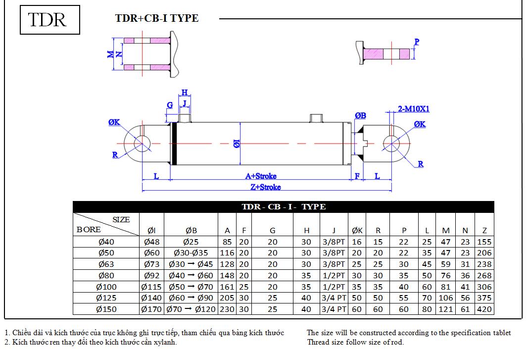TDR + CB + I TYPE